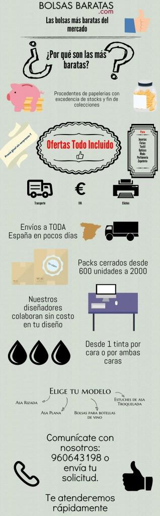 InfografiaBolsasBaratas
